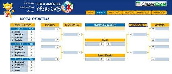 Copa America 2015 Complete Match Schedule 2010
