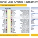 Free Download Complete Match Schedule For Copa America 2016