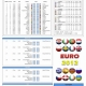 Schedule and Scoresheet for UEFA Euro 2012