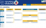 Free Download Complete Match Schedule For Copa America 2015
